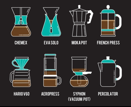 8-coffee-brewing-methods-icons-set-different-ways-vector-5457824